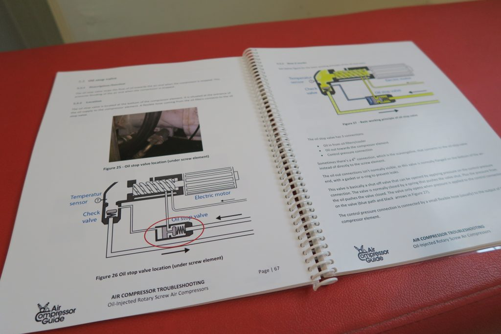 Air Compressor Troubleshooting Guide – Air Compressor Guide